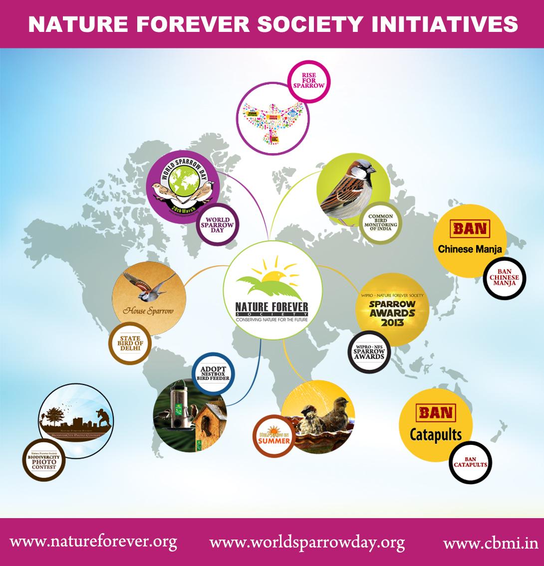 NFS initiatives